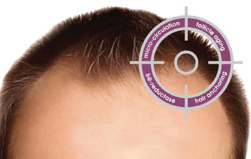 L-Arginine shampoo | HairLossTalk Forums